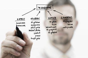 Por que ter uma metodologia é importante