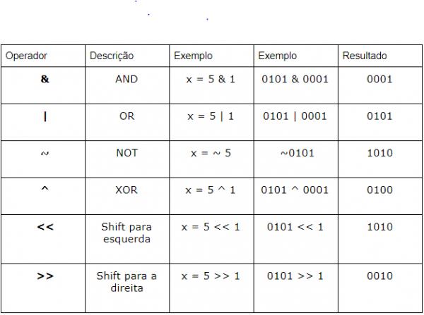 sintaxe básica do Javascript