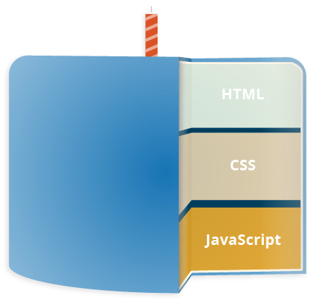 Camadas Javascript